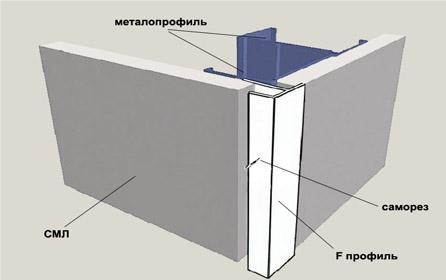 Схема монтажа рамочного профиля алюминиевого с применением F-Профиля